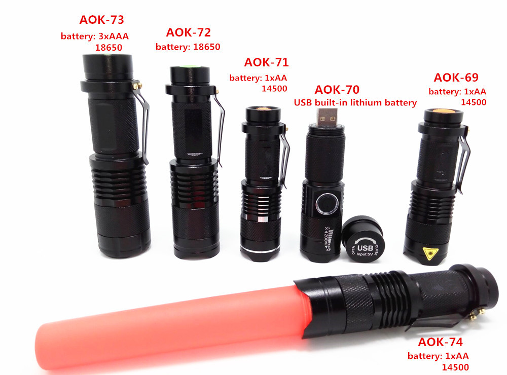 Aluminum alloy mini zoom telescopic LED flashlight Torch