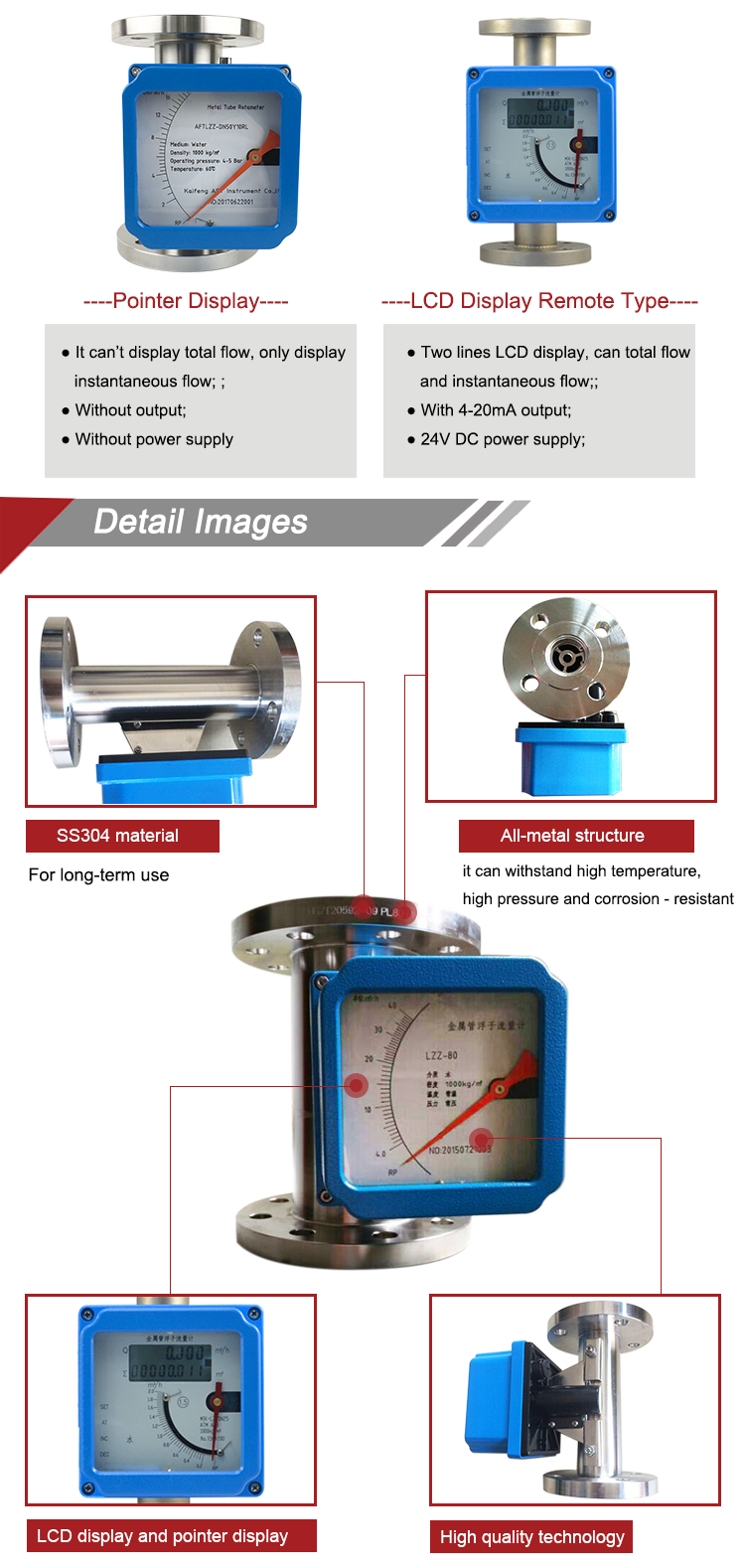 Hot selling air flow meter anticorrosive metal rotor flowmeter flow meter