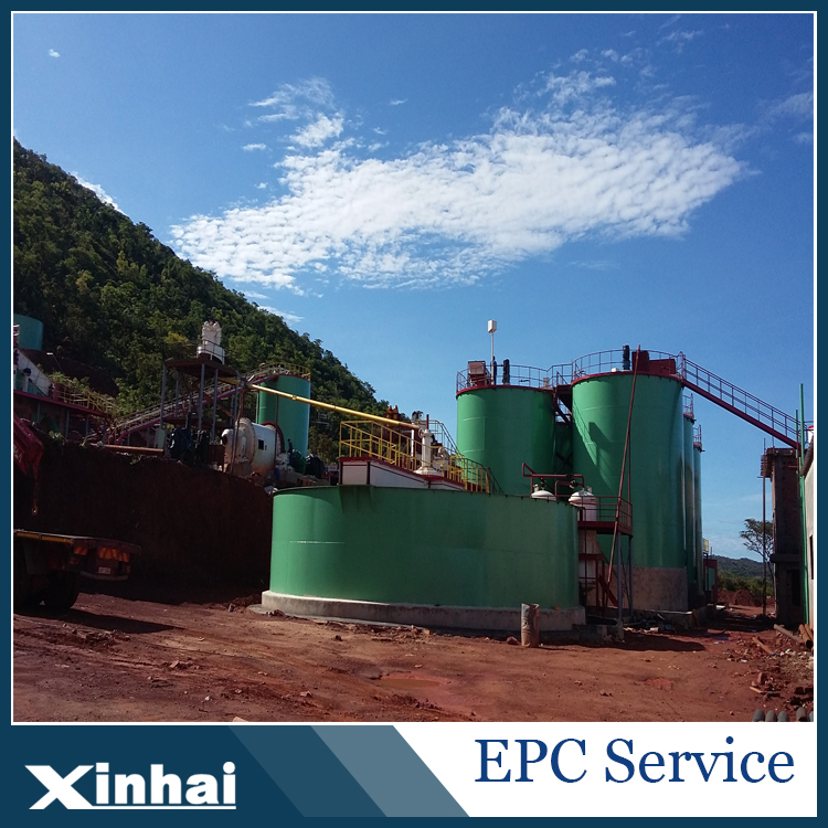 Reliable Performance gold mining and processing