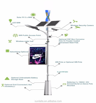 wind solar hybrid LED street lighting,vertical wind turbine,wind generator