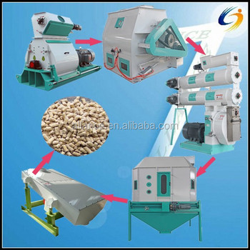 Experienced China manufacturer provide 2t/h alfalfa pellet plant for animal feed