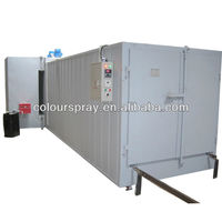 auto painting oven