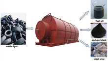 2800*6600 high efficiency waste tyre pyrolysis plant into fuel oil with CE