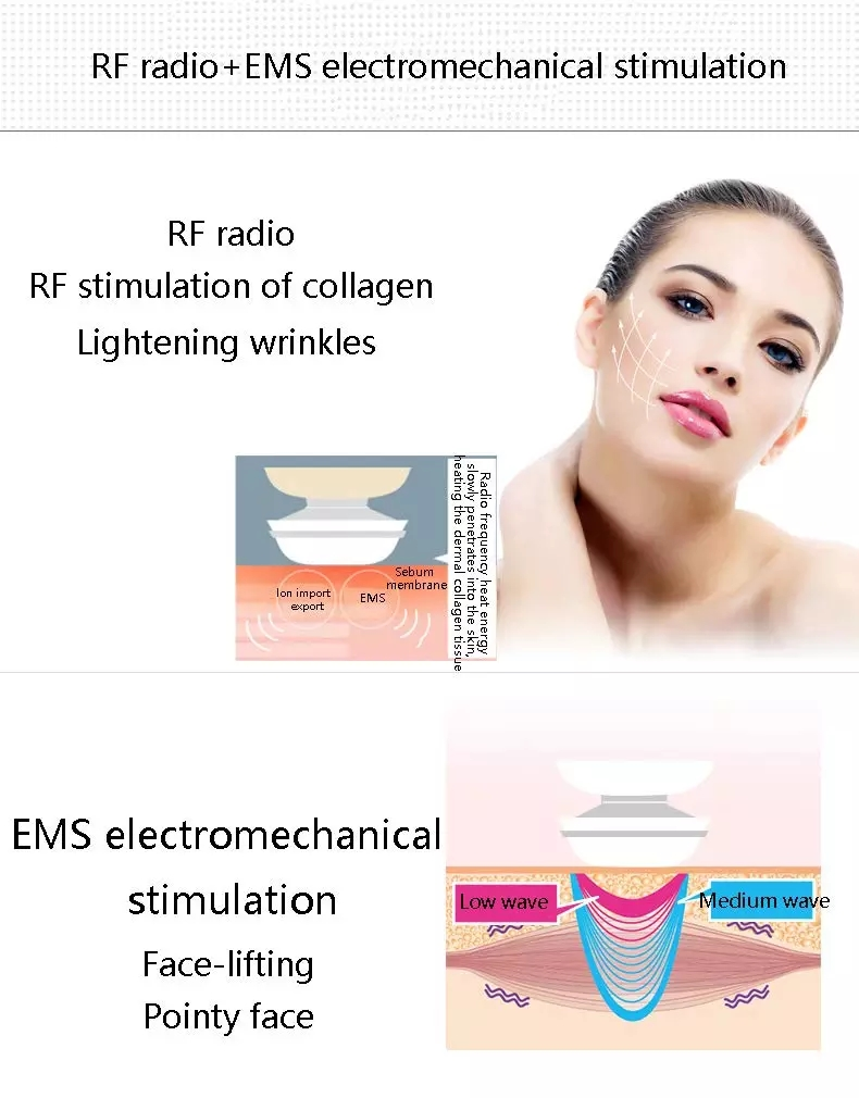 5 in 1 Elektroporatie EMS Photon microcurrent + RF + led facial schoonheid apparaat