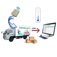 Storage&Transportation Usage Temperature And Humidity Data Logger
