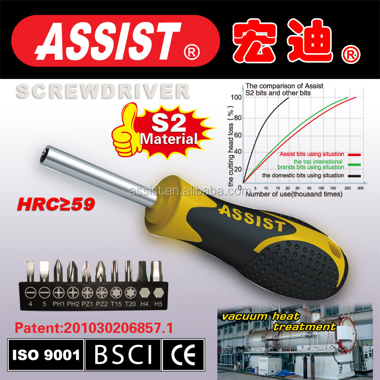 High quality CR-V screwdriver sets M03DE with PP+TPR material handle