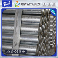 BS1387 galvanized steel water pipe specification