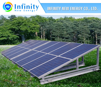 Best PV Supplier INE Poly 300W 72 Cells Solar Panel Kit for Home Use