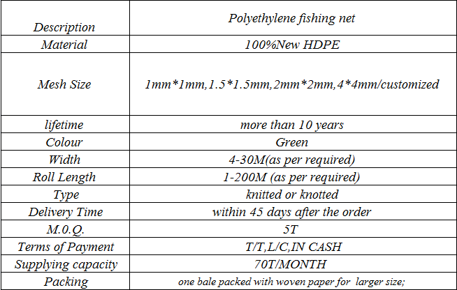 MY wholesale pe multifilament net fishing on sale