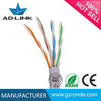 Unshield high speed cat5e cable networking colour coding