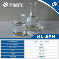 Cosmetic raw materials phenoxyethanol preservatives