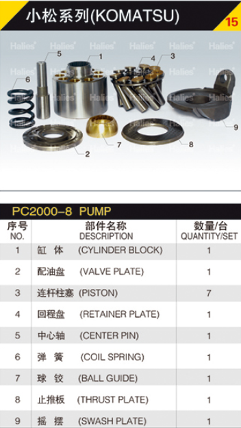 hydraulic pump hydraulic parts for KOMATSU PC2000-8