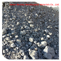 best price hot sale to Asia and Europe low price silicon slag