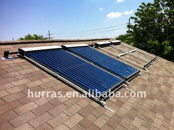 Solar Thermal Collector with SRCC , EN12975 Certificate