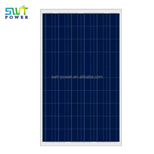 High quality and cheap solar panels china is150 w polycrystalline solar cells ,black ,panel cells 36pcs