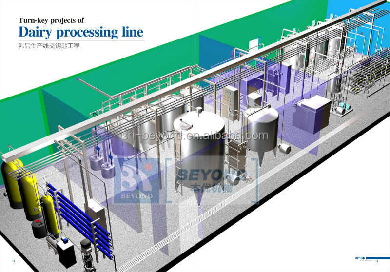 milk processing plant layout pdf
