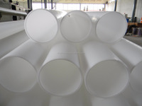 ISO standard pvc water pipe