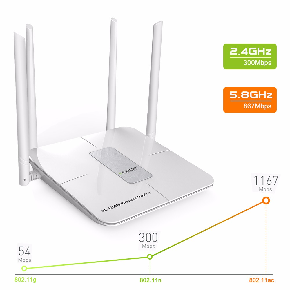 1200M wifi router / Gigobit router sim lot wireless router 5.8Ghz