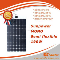 40% efficiency solar panels mono 190W maxeon solar cell