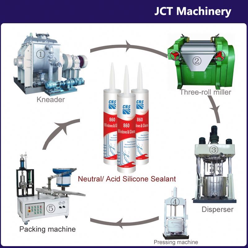 machine for making weather resistant silicone sealant