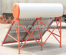 2013 new High Efficiency Insulation energy solar collector flat