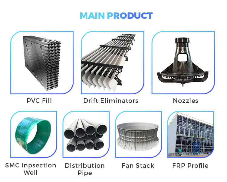 PVC Film Fillings Film Infills Fillers For Cooling Tower