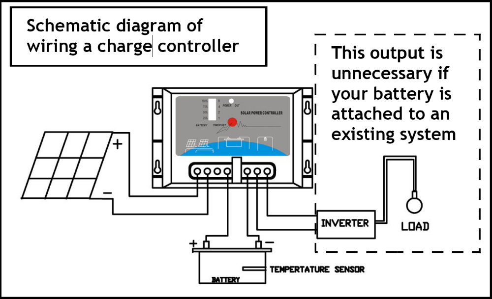 solar charger controller.png