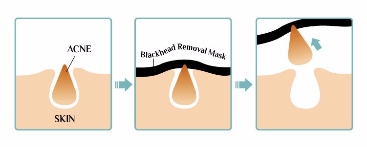 60g wholesale deep cleansing black head removal charcoal peel off private label blackhead remover mask black mask facial