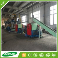 China Henan Used Tire Recycling Machine for Genco Tire