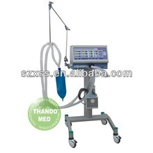 portable medical icu ventilator equipment