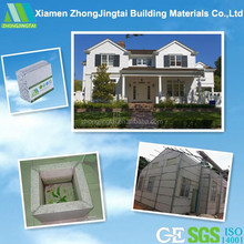 light weight Polypropylene honeycomb sandwich panel price