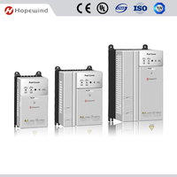 CE/ISO top quality shsy inverter