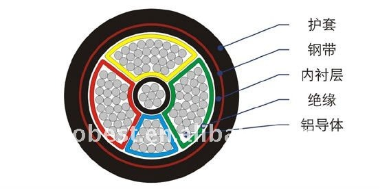 High quality!! low smoke Austrlia power cable copper wire shield cable 75mm2