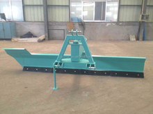 Adjustable farm equipment land leveller