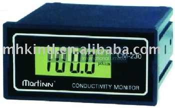 On-line panel Conductivity Meter