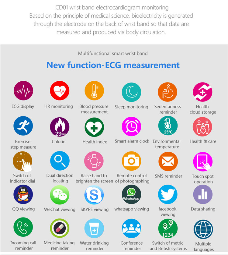 2018 newest free downloaded App heart rate blood pressure high accurate ECG smart band watch