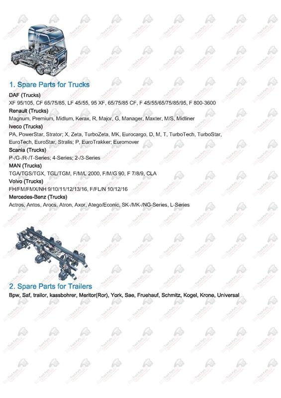 2522301 Control valve For IVECO Truck