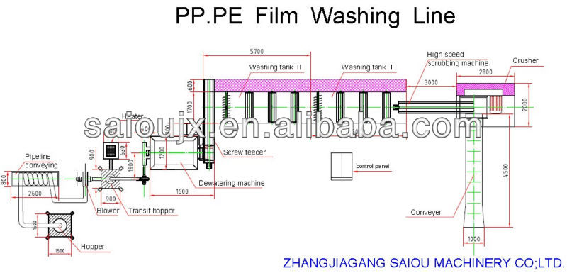 PP PE waste Plastic film washing recycling machine