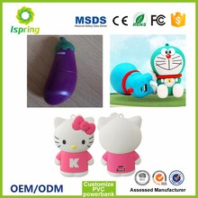 New Arrival Emoji 2600mah Power Bank, Portable cat Power Bank 2600mah, Cartoon cat Powerbanks