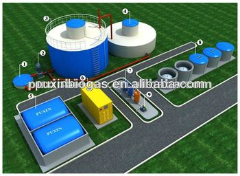 PUXIN medium and large size biogas digeser