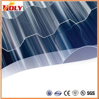 Wholesales transparent solar panel fast delivery