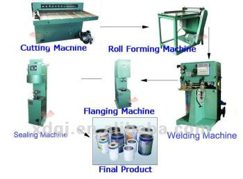 complete line for metal/tin powder cans