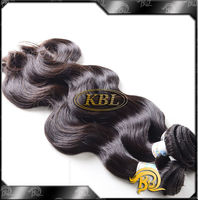 Virgin Remy Human Hair Extensions From Young Girl