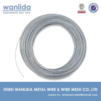 zinc coated galvanised iron wire & zinc coated galvanized wire coil 8 gauge