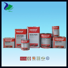 China High Quality Gloss Car Paint System
