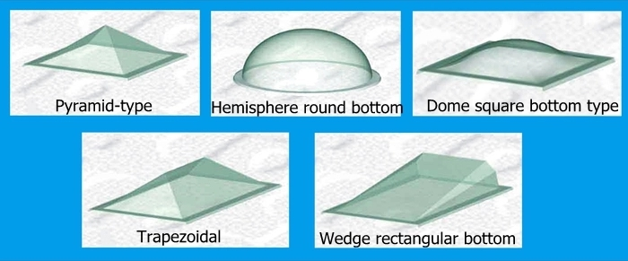 Polycarbonate transparent pyramid, dome milky white, double roof daylighting skylight