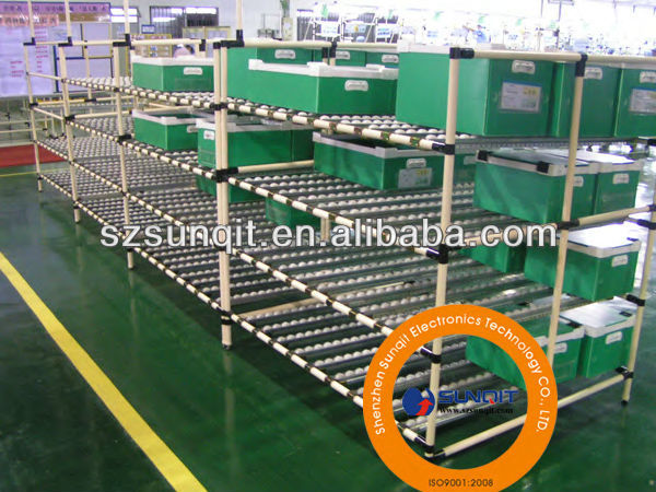 Lean coating pipe for lean manufacturing