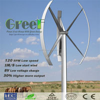 Hot VAWT ! Home use Off-grid system 2KW vertical turbine wind power
