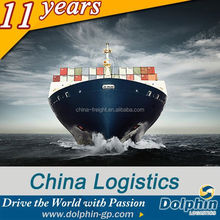 International Air shipping company from China to USA via DDU term