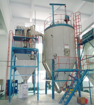 the chemical industry alkaline dyestuff and pigment Spray Dryer